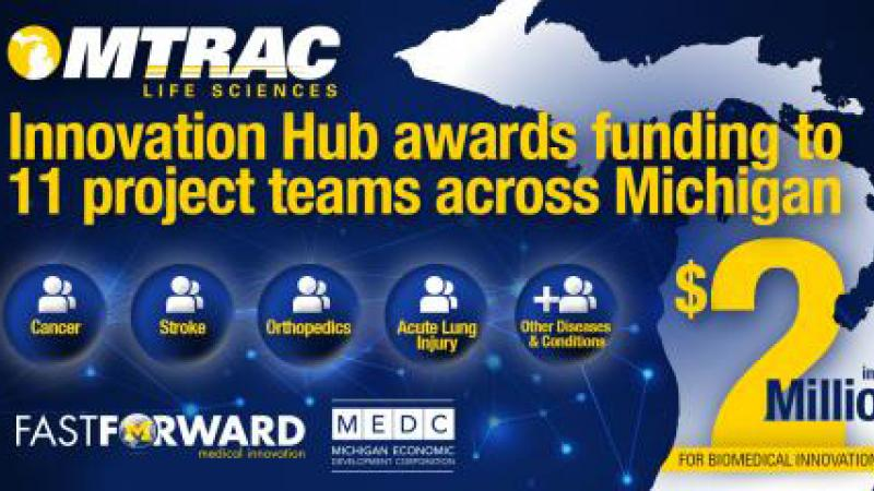MTrac Innovation Hub