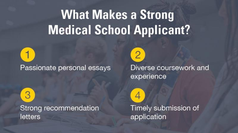 What makes a strong medical school applicant?