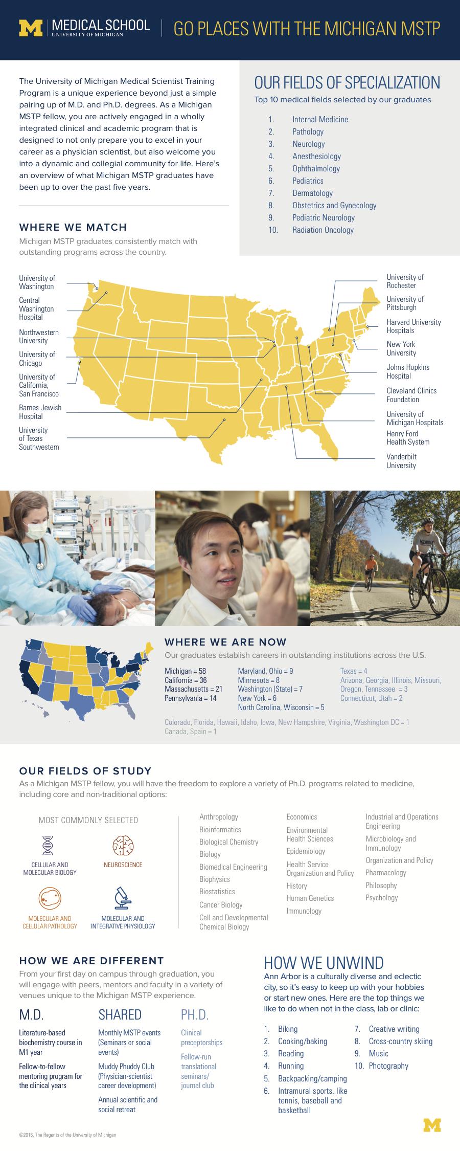 MSTP alumni infographic