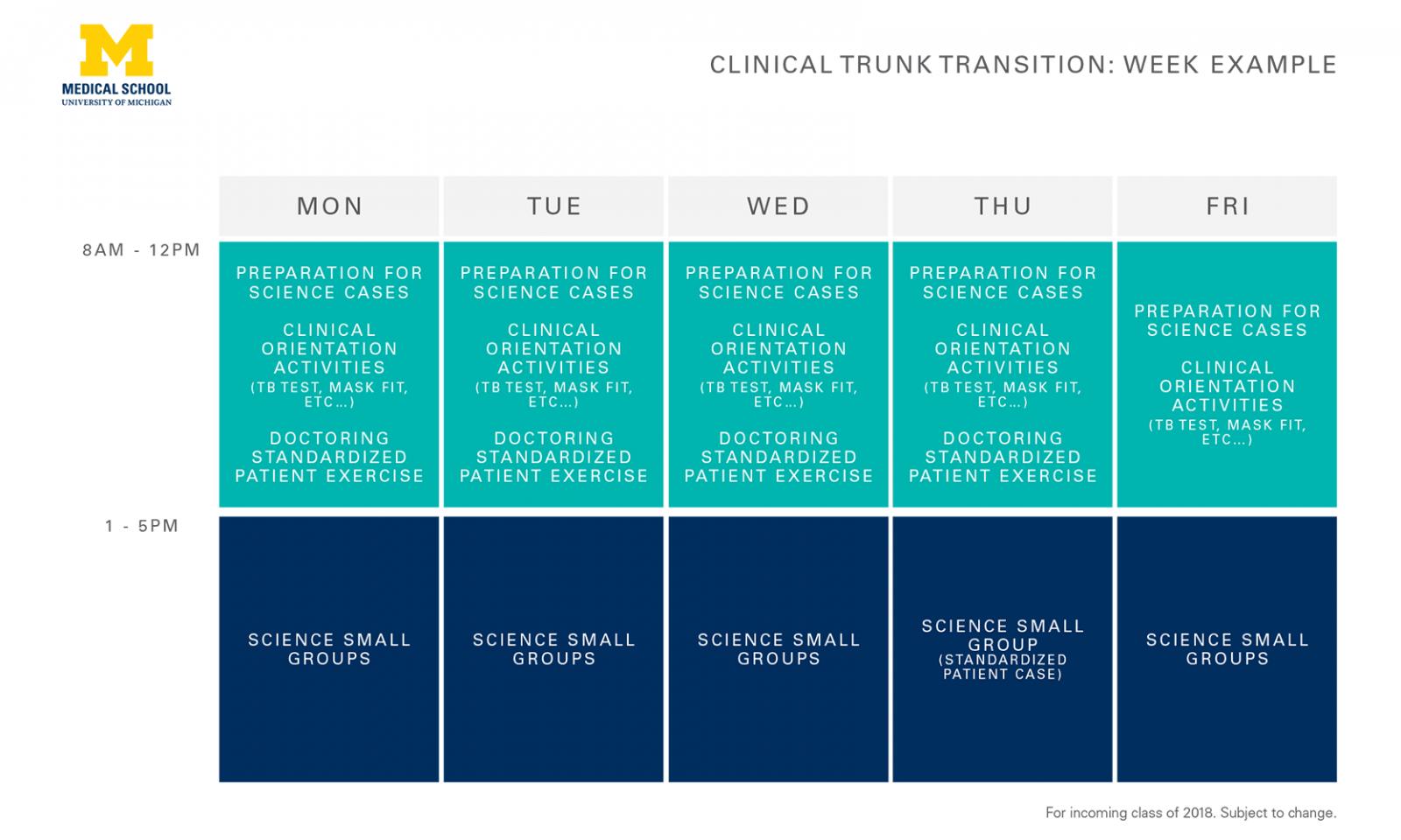 Diagrams | University of Michigan Medical School