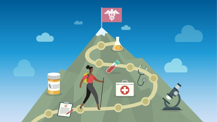 Requirements | M D  Program | University of Michigan Medical School