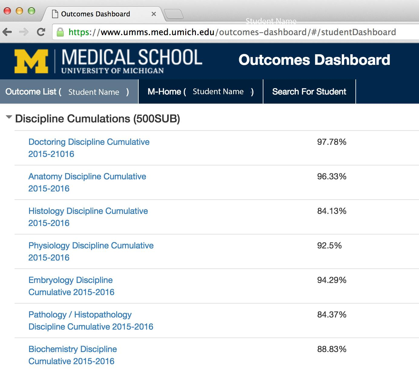 Screenshot of Outcomes Dashboard application showing student progress
