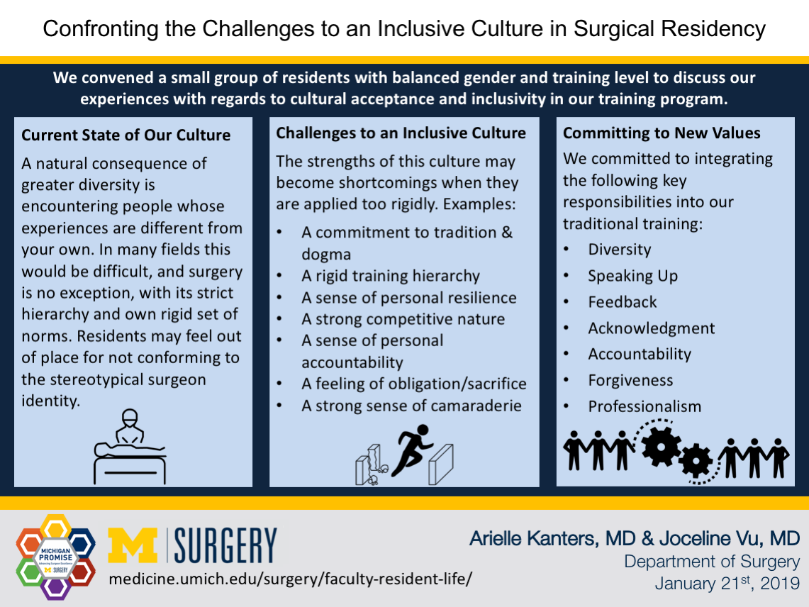 "Visual Abstract for ""Confronting the challenges to an inclusive culture in surgical residency"" blog post"