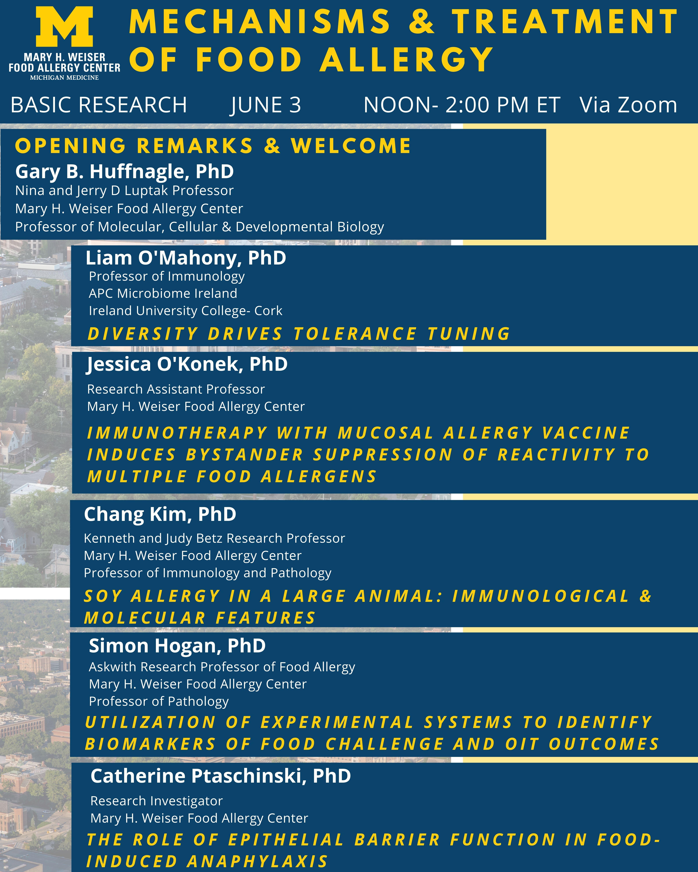 food allergy scientific research symposium
