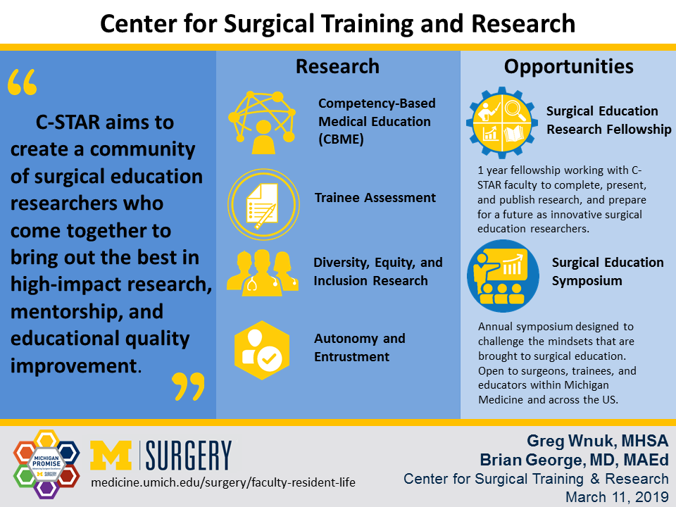 Center for Surgical Training and Research