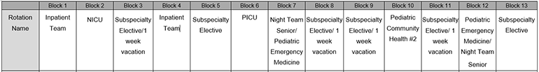 Resident Sample Rotation Schedule Yr 3