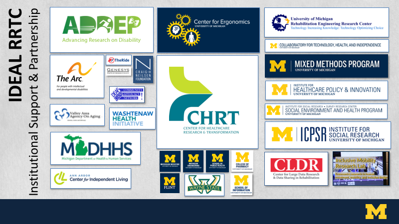 IDEAL RRCT collage of institutional partner logos