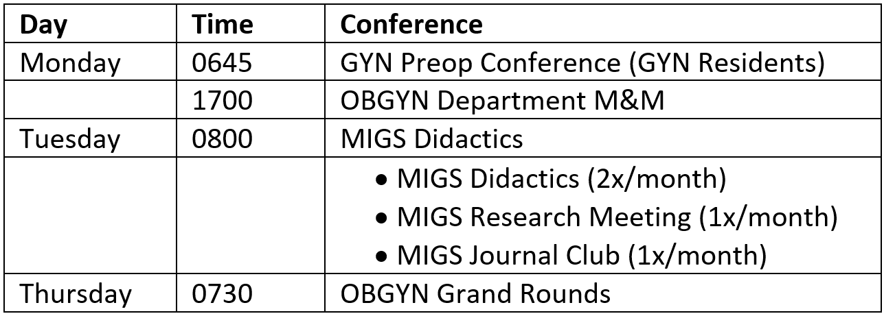 MIGS Didactic Schedule