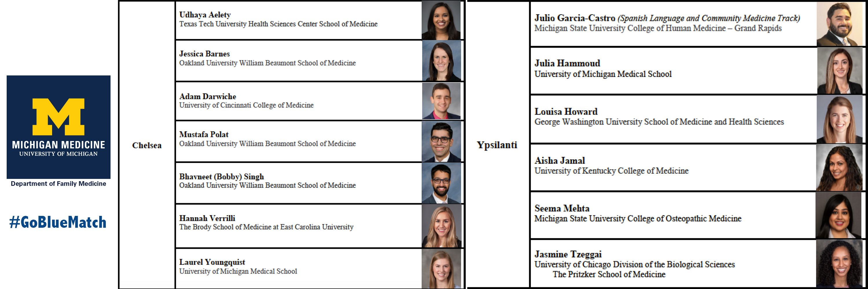 Headshots of all newly matched residents. Names and schools included in the text on the page below the image.