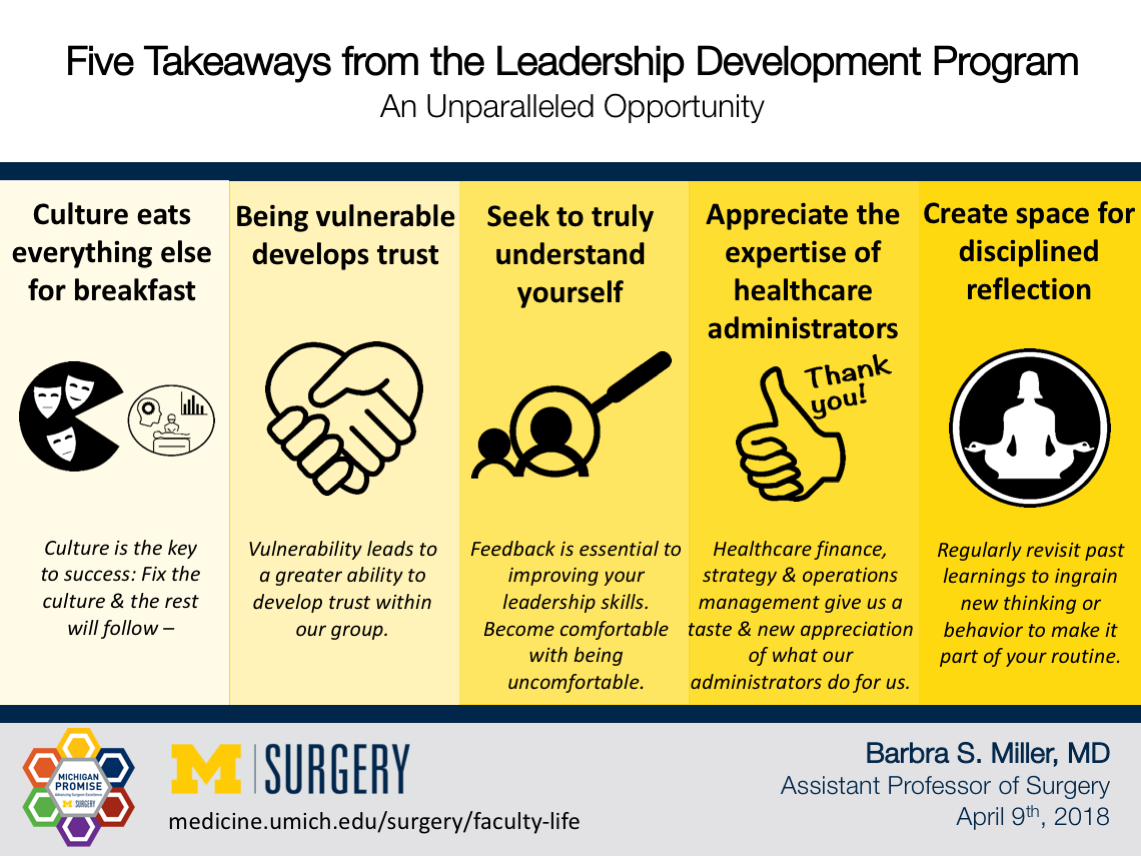 Visual Abstract for Dr. Miller's five takeaways from the Leadership Development Program