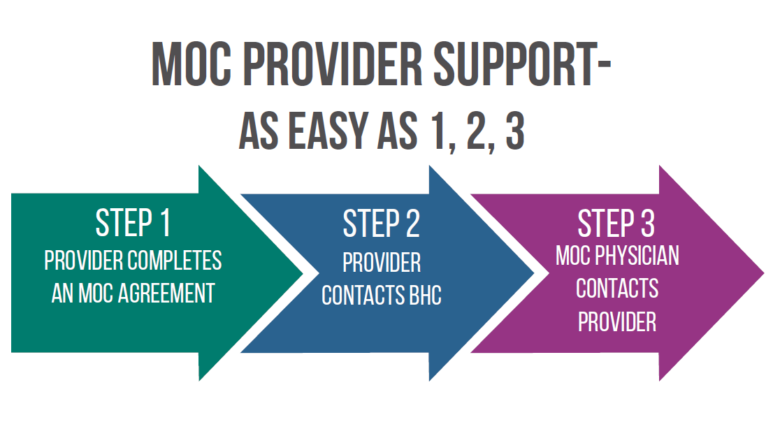 MOC Provider support