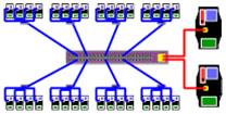Complex detector geometries