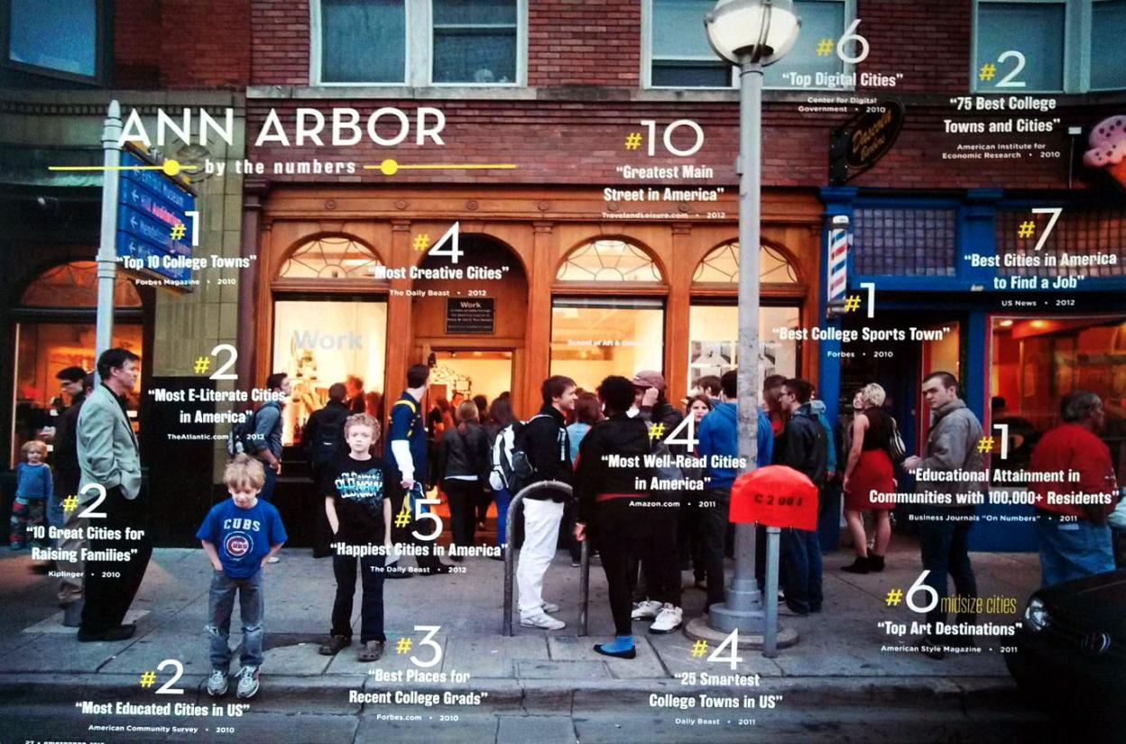 Ann Arbor Livability