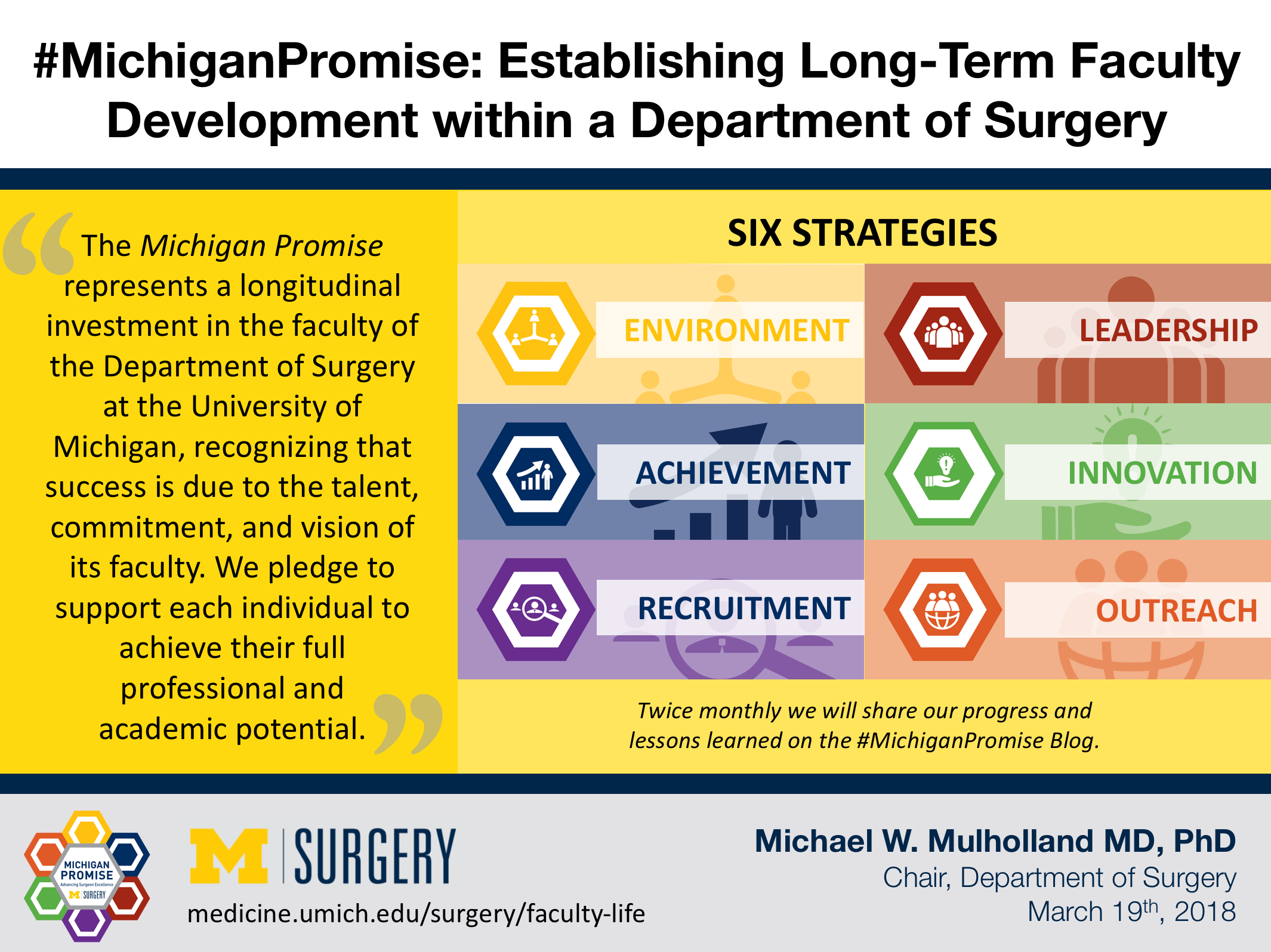Twice monthly we will share our progress and lessons learned on the #MichiganPromise blog.
