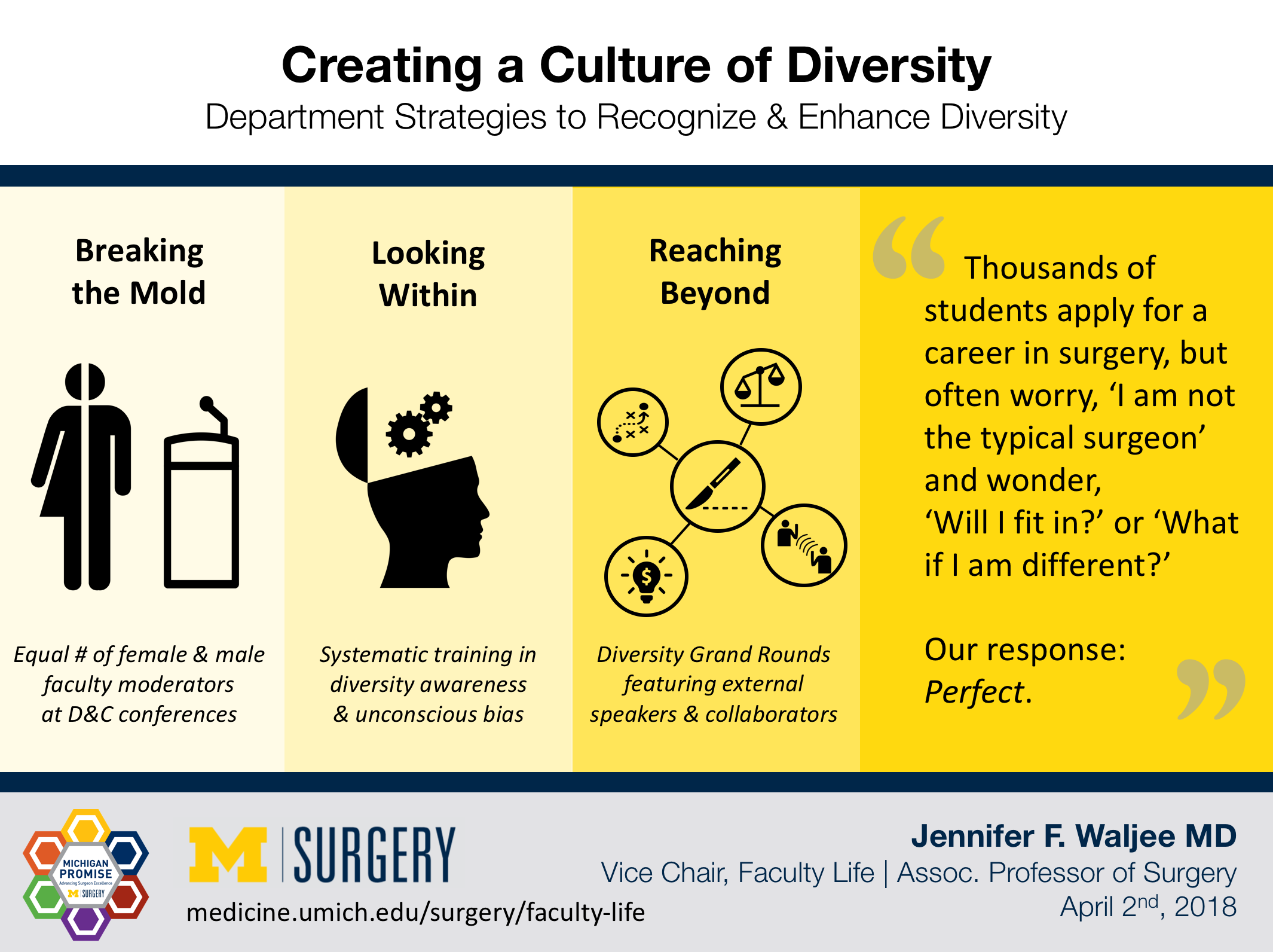 Creating a Culture of Diversity: Department Strategies to Recognize and Enhance Diversity