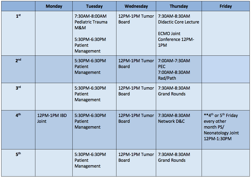 Pediatric Surgery Trainee Conferences and Lectures Schedule