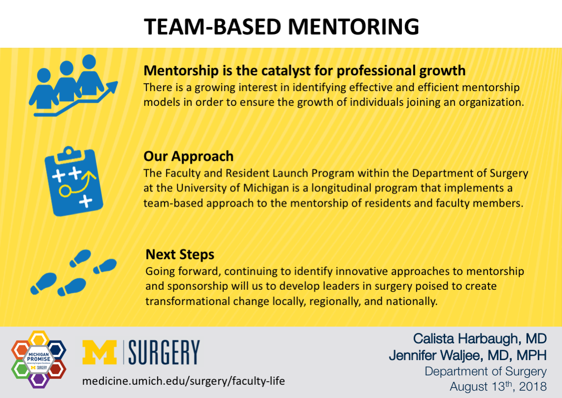 Visual Abstract for Team-Based Leadership blog post by Dr. Waljee and Dr. Harbaugh
