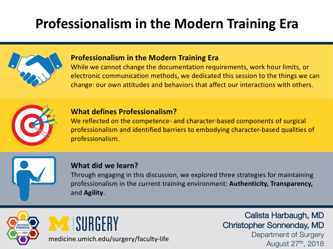 Visual Abstract for Professionalism in the Modern Training Era