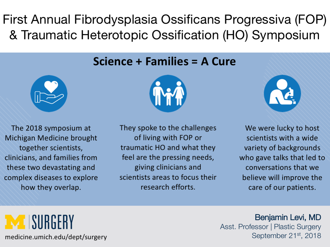 First Annual Fibrodysplasia Ossificans Progressiva (FOP) & Traumatic Heterotopic Ossification (HO) Symposium Visual Abstract by Dr. Levi