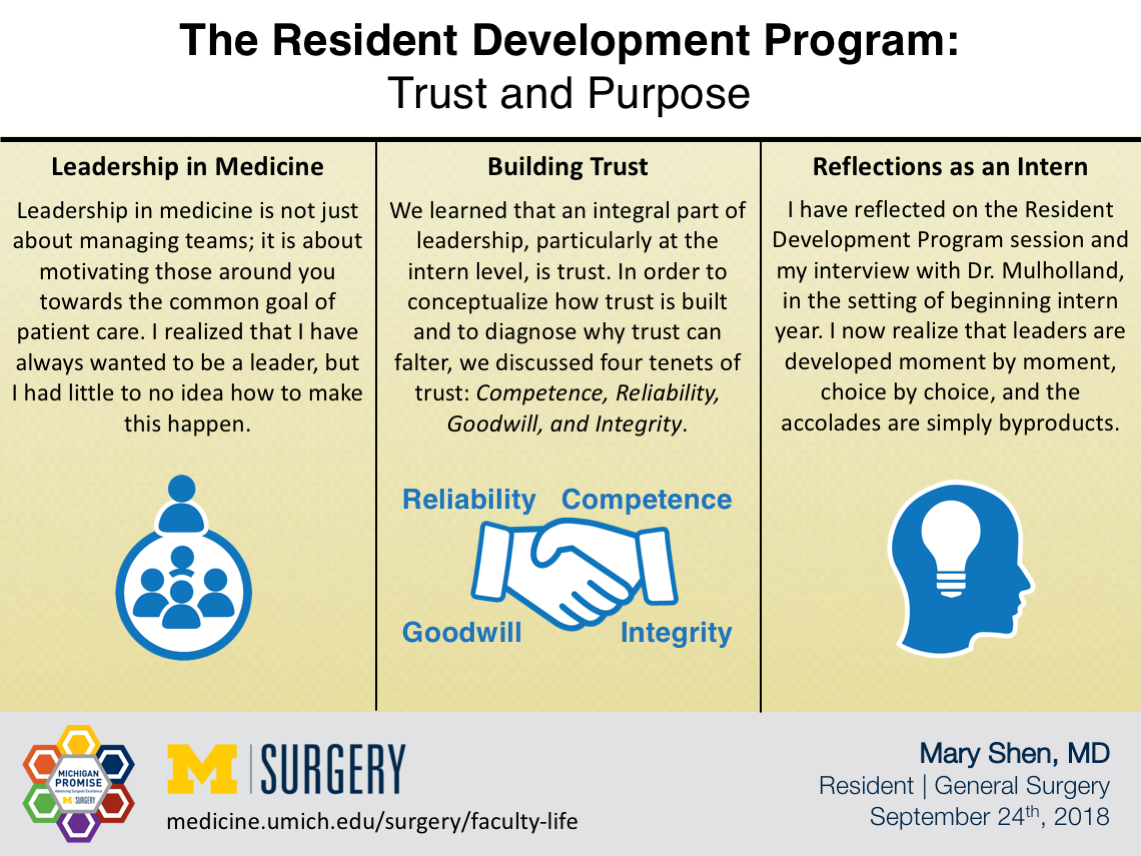 Visual Abstract for The Resident Development Program: Trust and Purpose by Mary Shen
