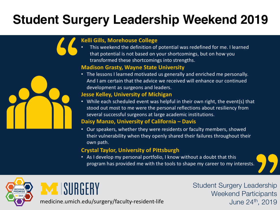 Student Surgery Leadership Weekend 2019 Visual Abstract