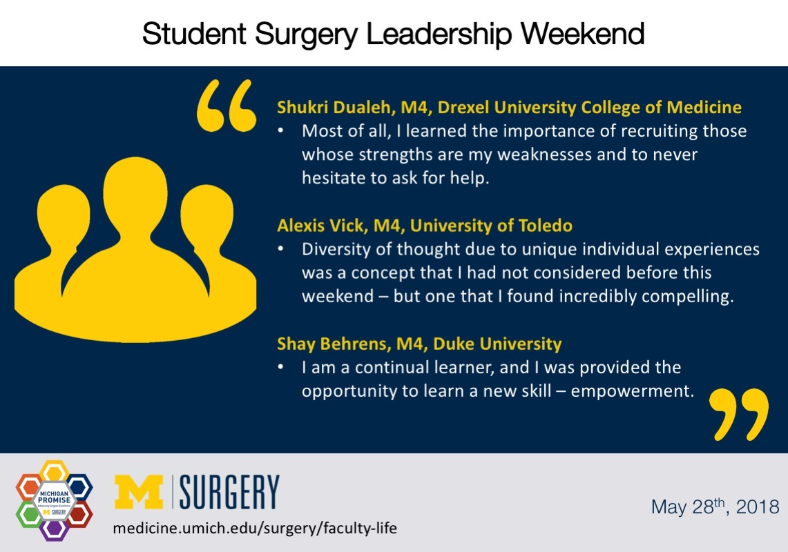 Student Surgery Leadership Weekend | Surgery | Michigan