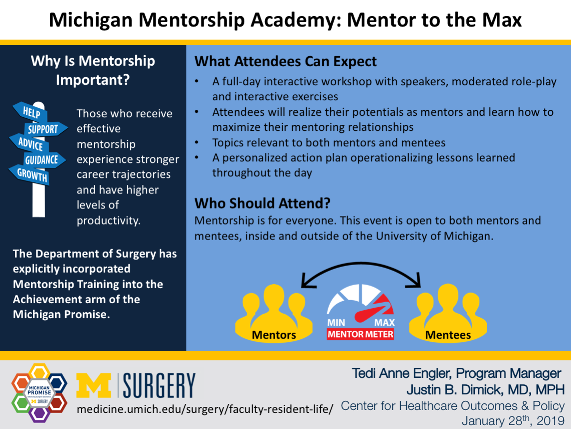 Visual Abstract for Michigan Mentorship Academy