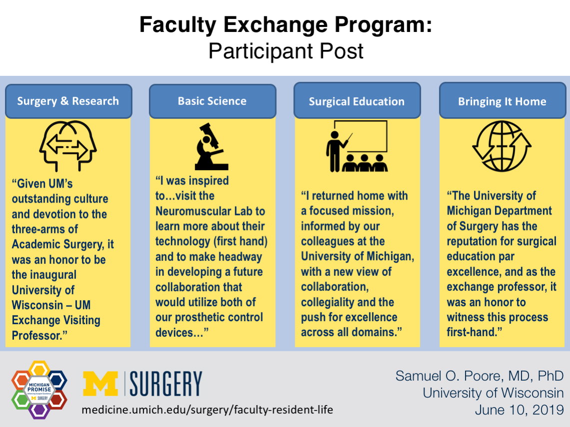Faculty Exchange Program: Participant Post by Dr. Poore Visual Abstract