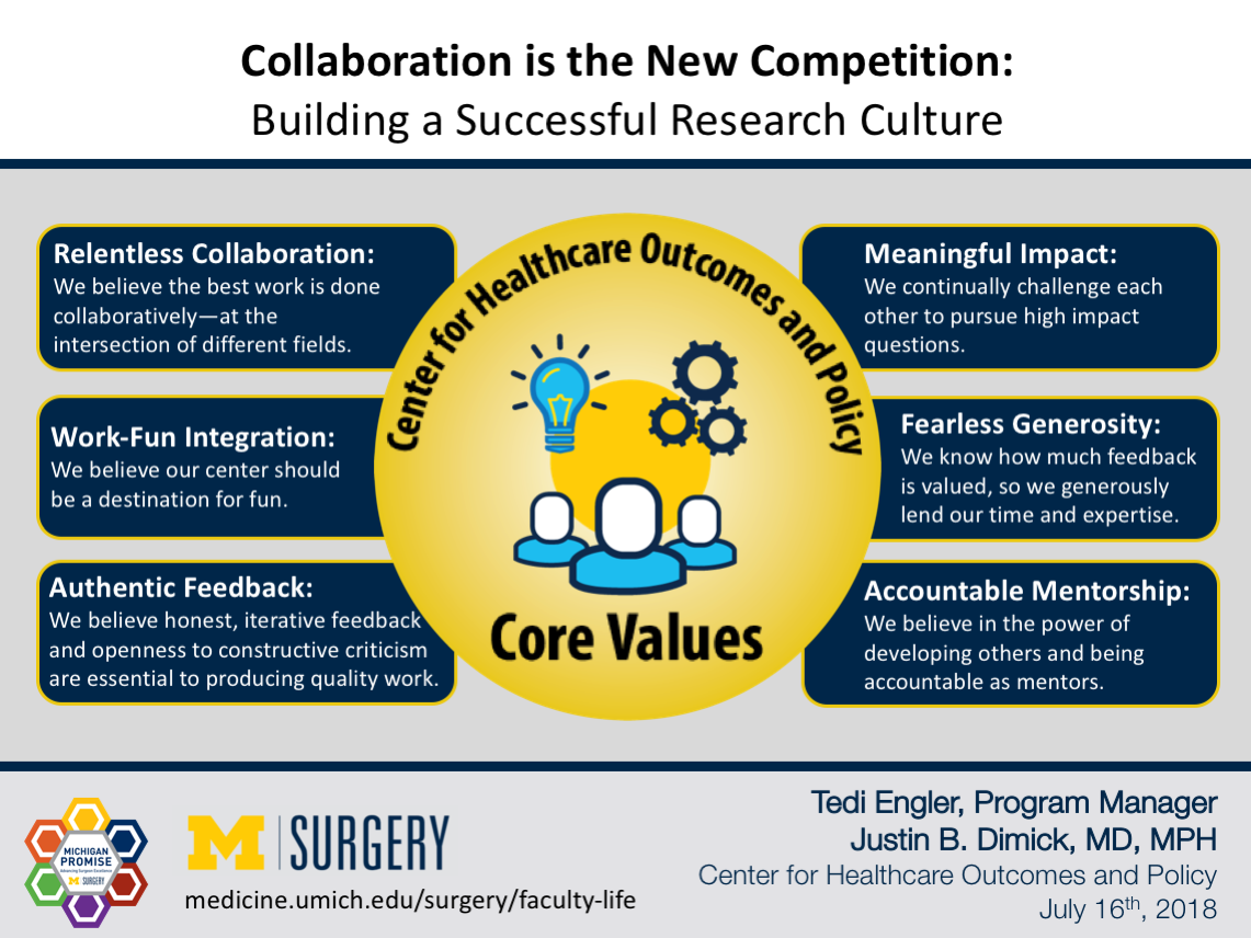 Visual Abstract for Center for Healthcare Outcomes and Policy Culture blog post