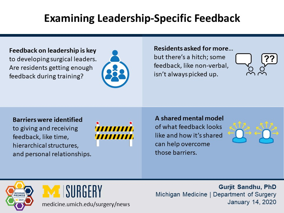 Visual abstract about feedback in surgery