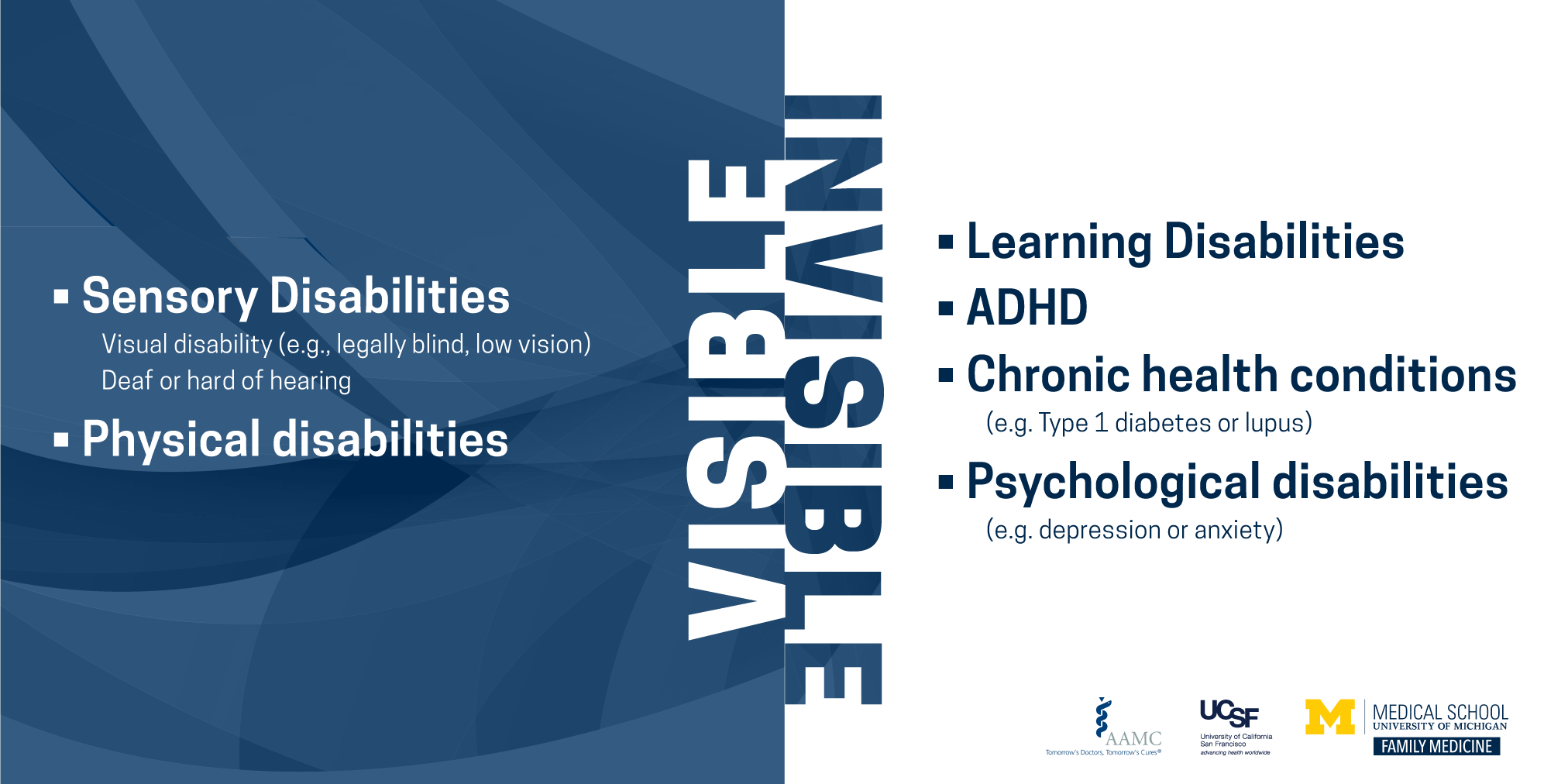 Visible disabilities: sensory and physical disabilities vs invisible disabilities: Learning disabilities, adhd, chronic health conditions, psychological disabilities