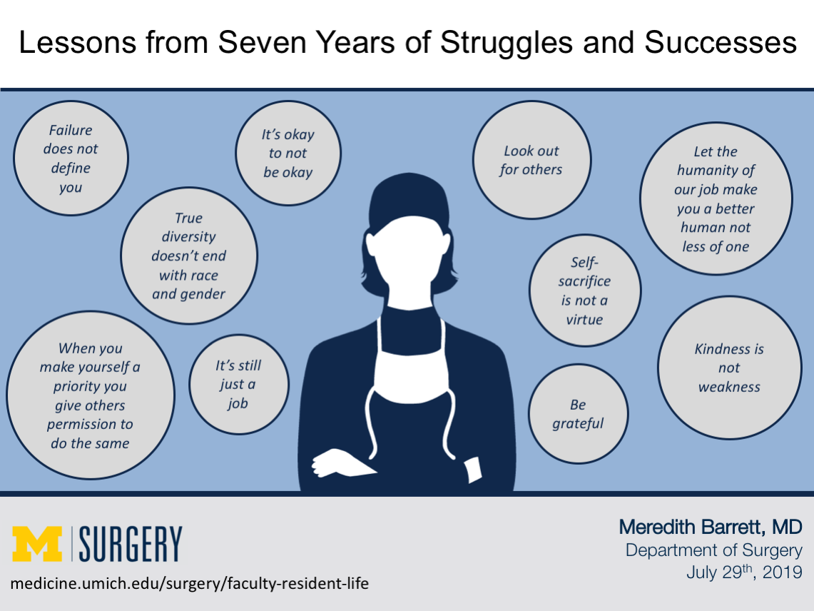 Lessons from Seven Years of Struggles and Successes Visual Abstract
