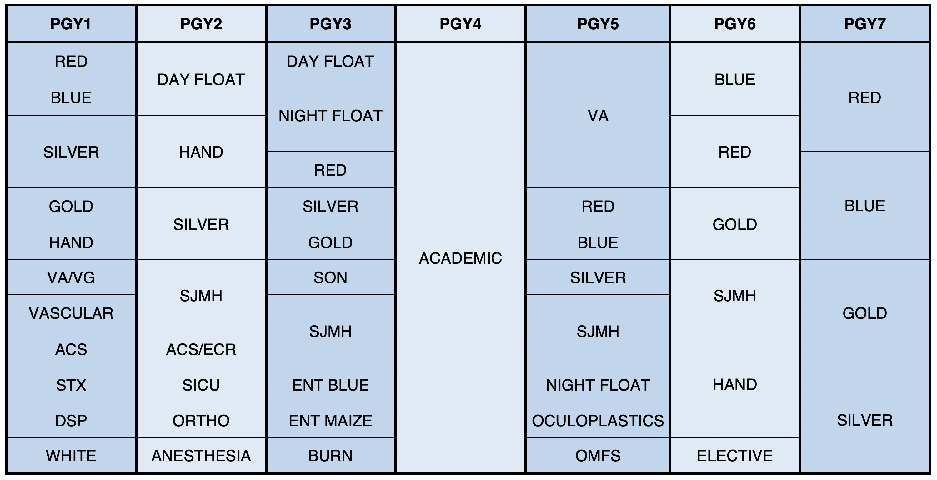 Plastic Surgery Residency Rotation Schedule
