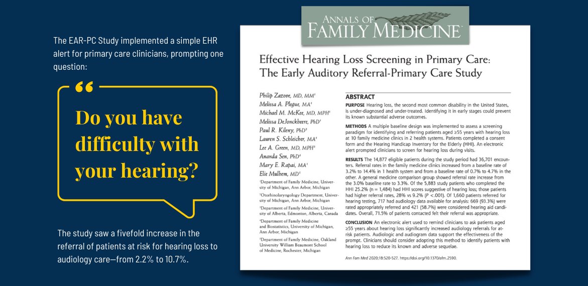 front page of the EAR-PC study published in the Annals of Family Medicine with text left reading The EAR-PC Study implemented a simple EHR alert for primary care clinicians, prompting one question: Do you have difficulty with your hearing? The study saw a