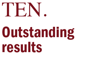 Outstanding results