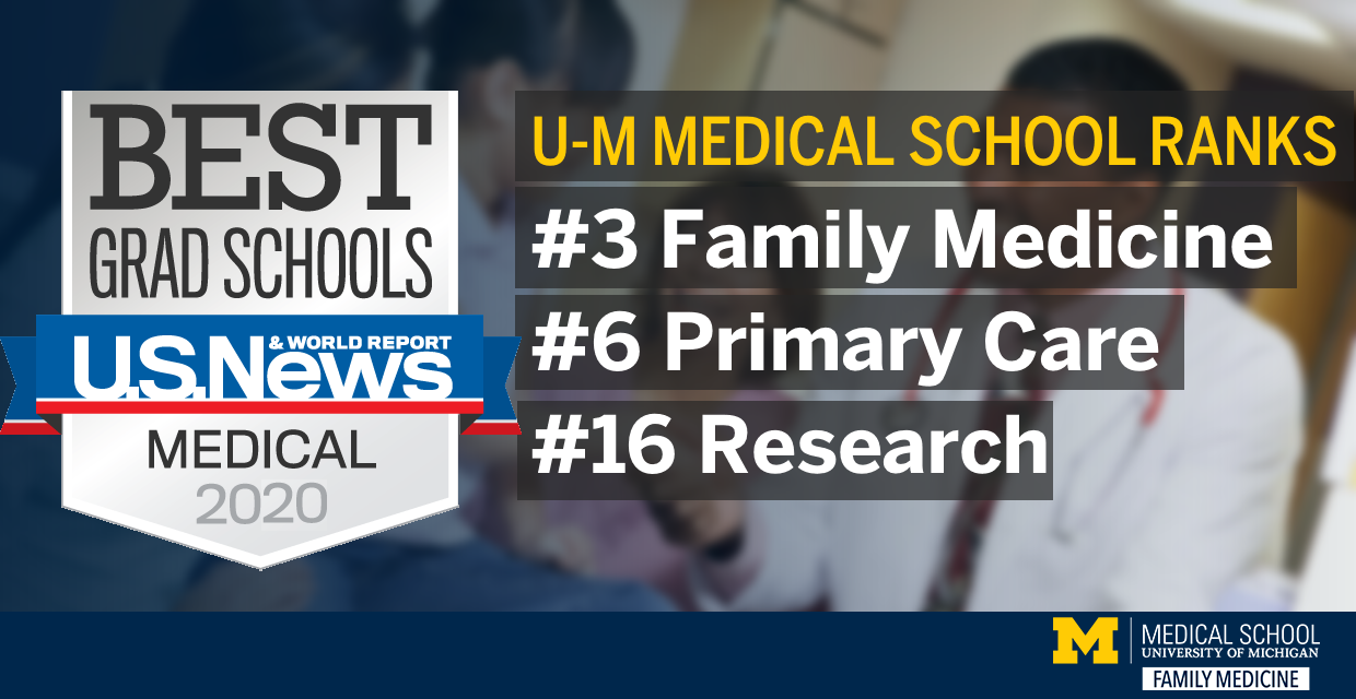 Best graduate schools medical 2020 from us news and world report - U-M Medical school ranks #3 in Family Medicine #6 in Primary Care and #16 in Research