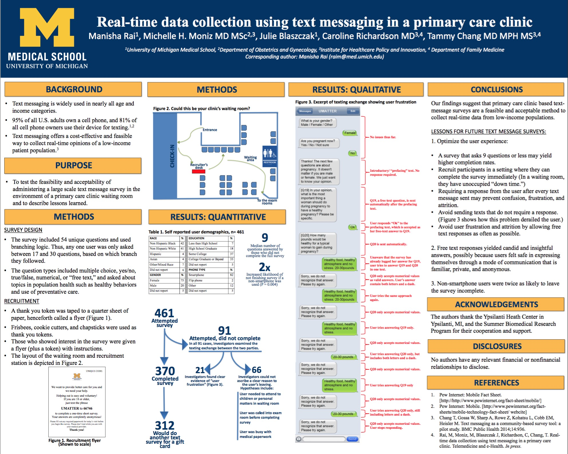 stfm 2017 conference poster by Manisha Rai Real-time data collection using text messaging in a primary care clinic