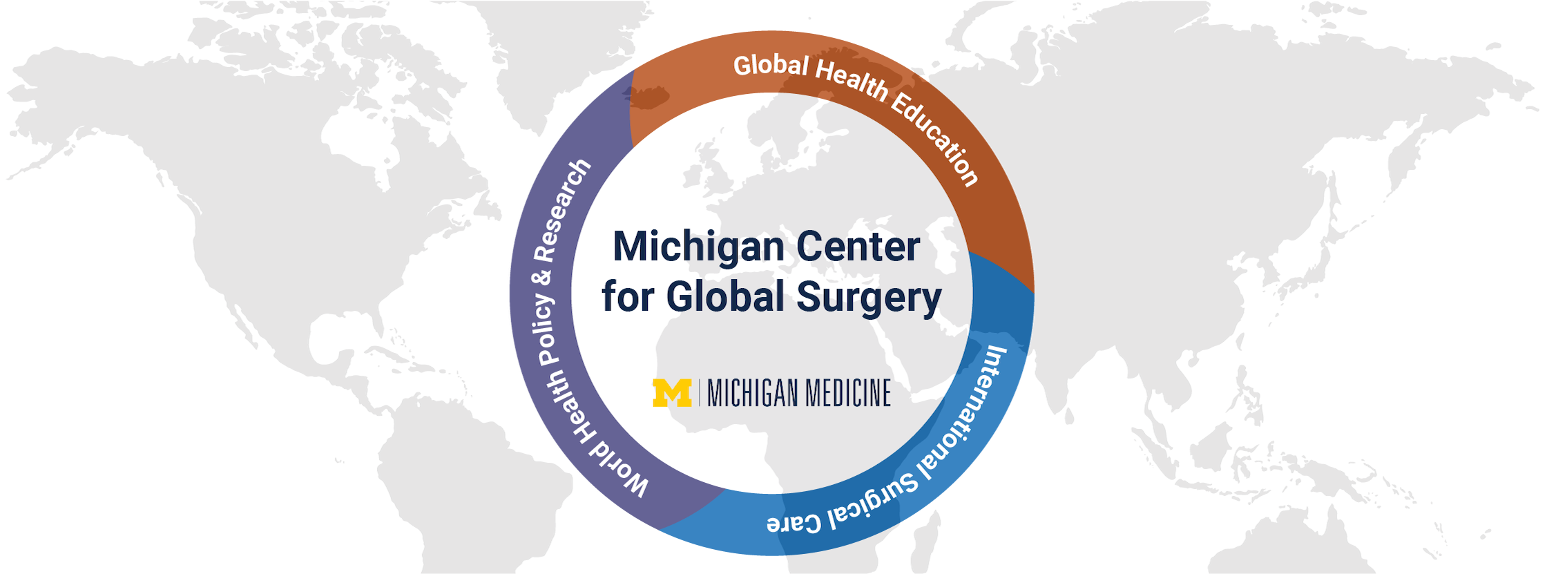 Michigan Center for Global Surgery at Michigan Medicine. World Health Policy & Research. Global Health Education. International Surgical Care.