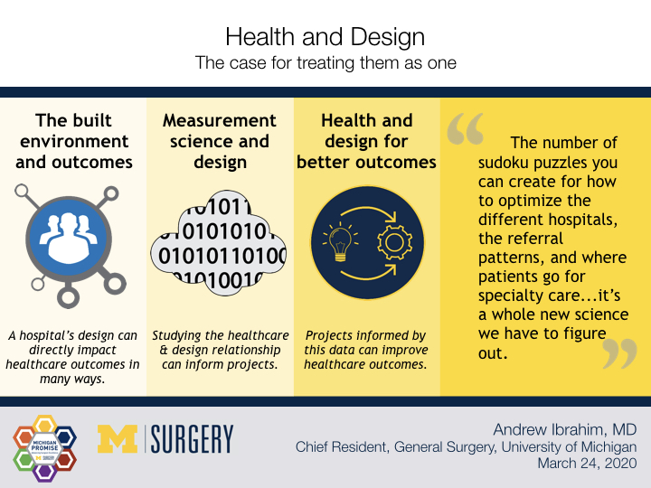 Health and Design visual abstract