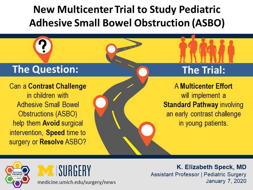 Graphic illustrating trial concept: Question about whether contrast challenge can help children avoid surgery or get to surgery quicker, a road showing the pathway and silhouette of a group of children