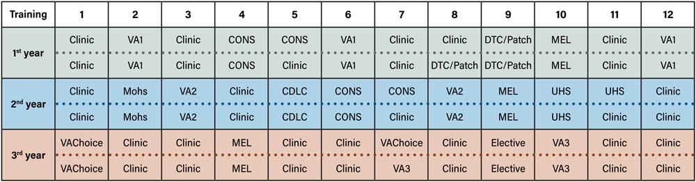 Dermatology sample block schedule