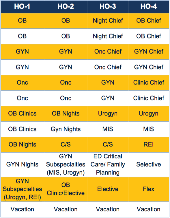 ObGyn Sample Schedule