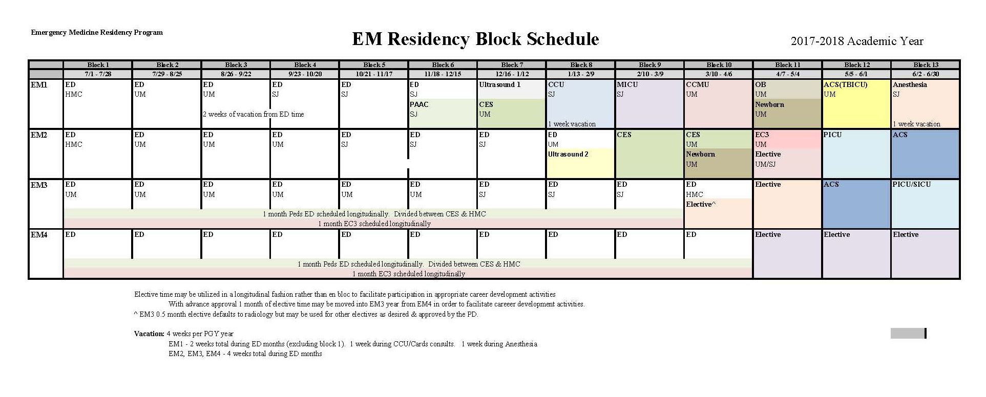 Emergency Medicine 2017 curriculum block schedule