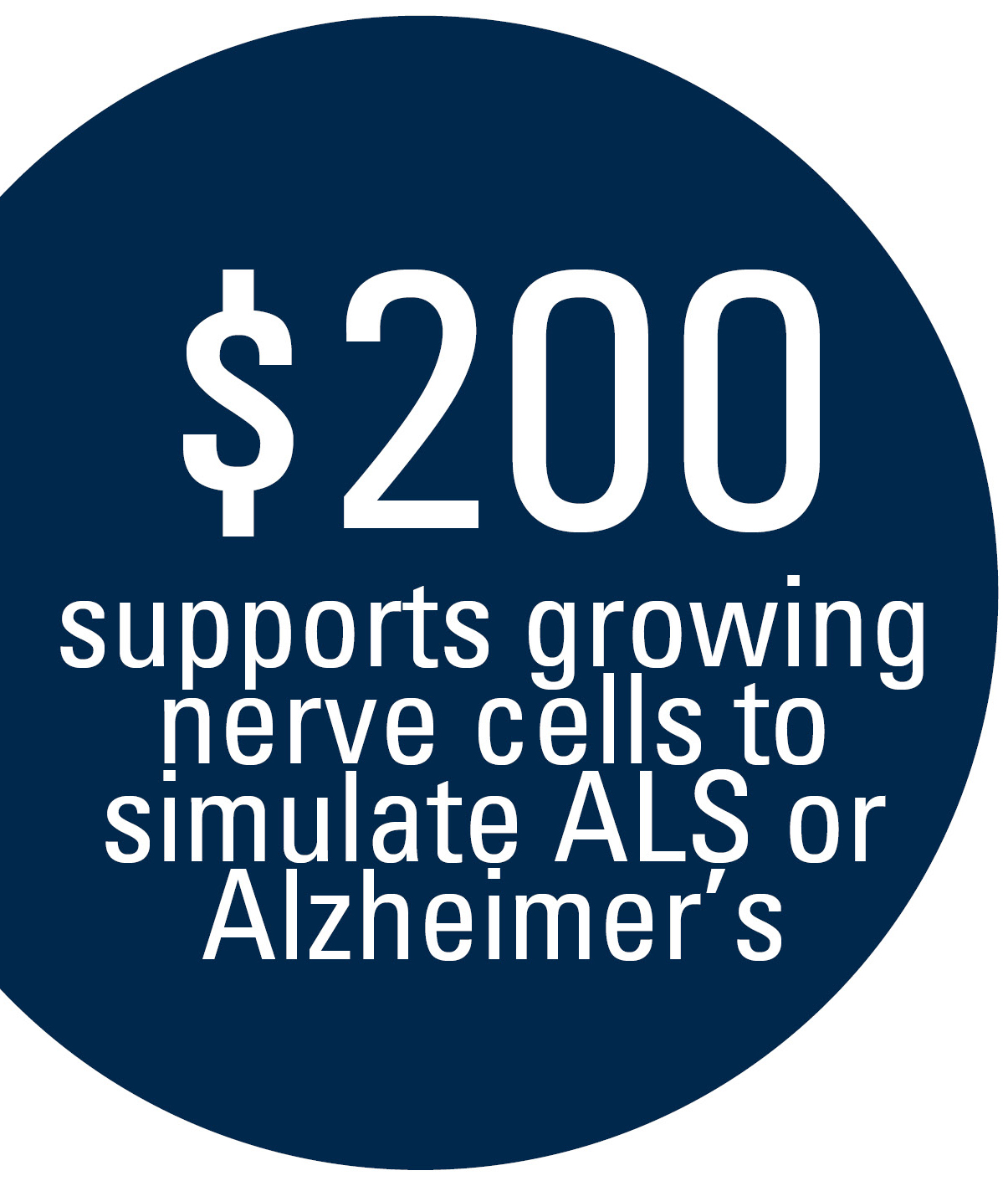 graphic explaining what a $200 donation could do for the NeuroNetwork for Emerging Therapies