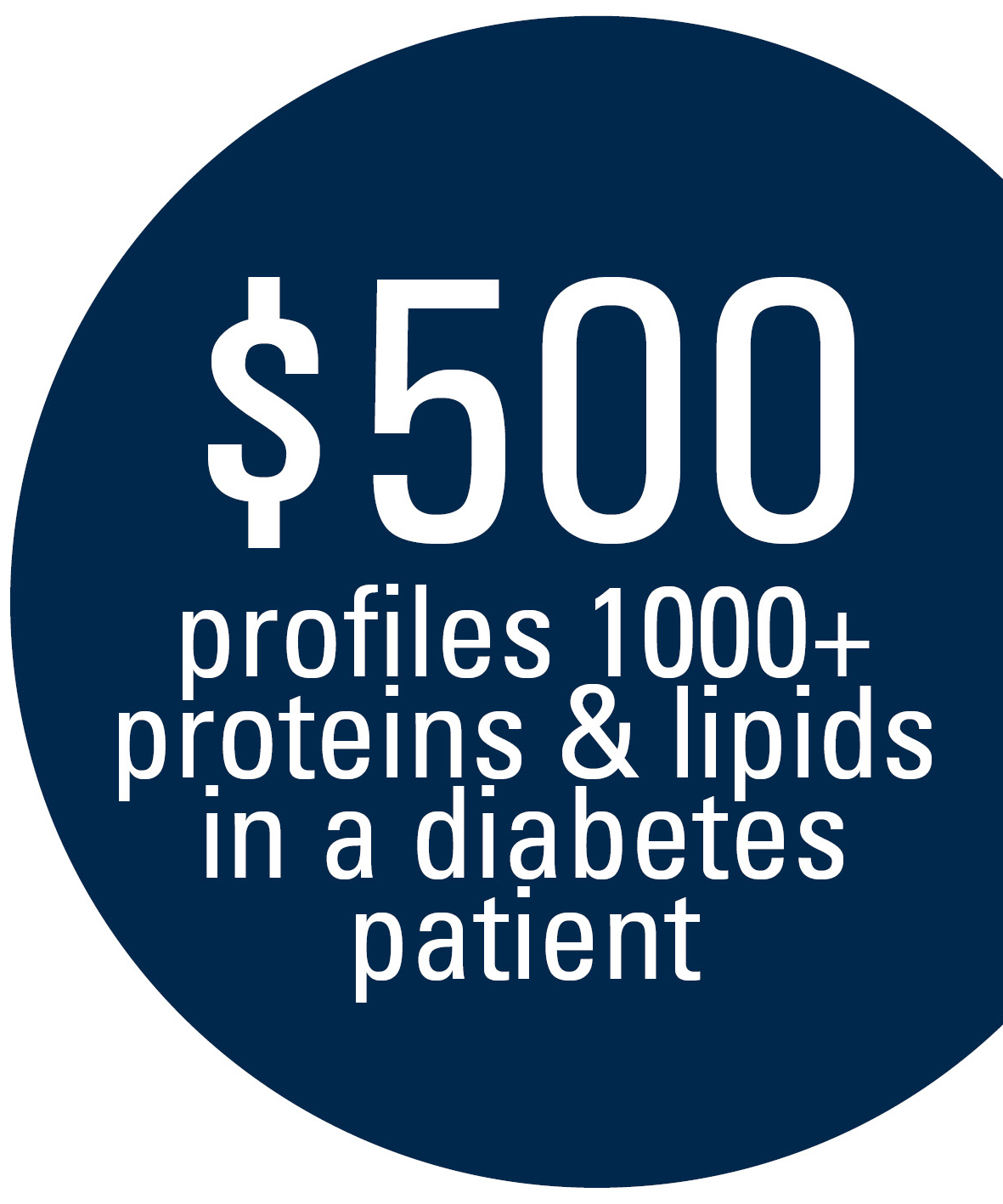graphic explaining what a $500 donation can do for the NeuroNetwork for Emerging Therapies