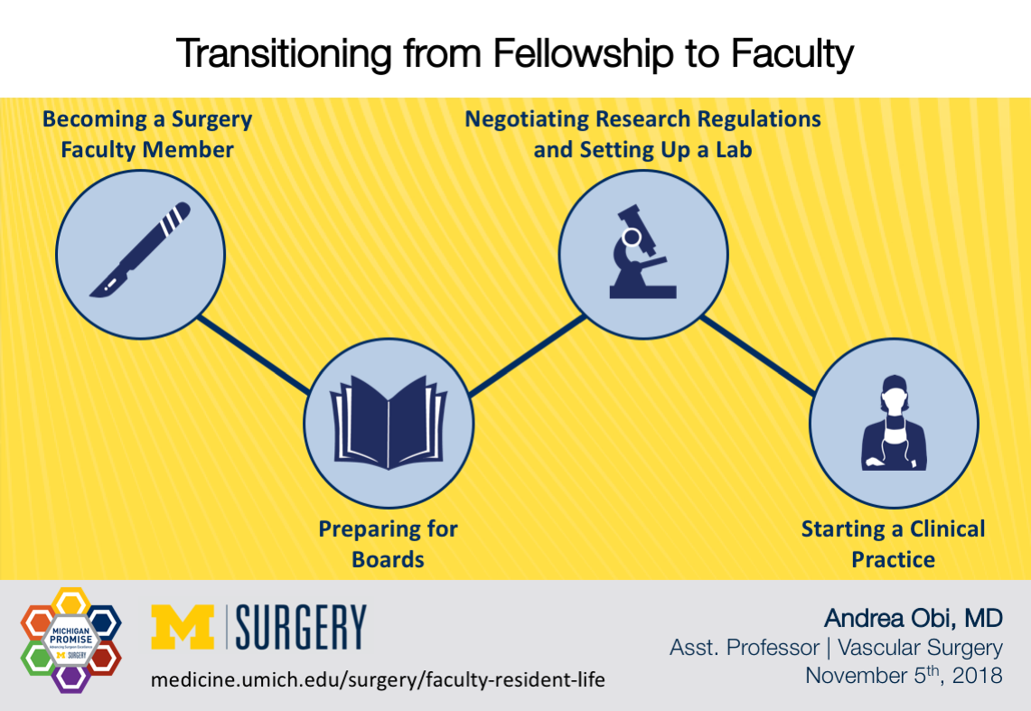 "Visual Abstract for Dr. Obi's blog post ""Transitioning from Fellowship to Faculty"""