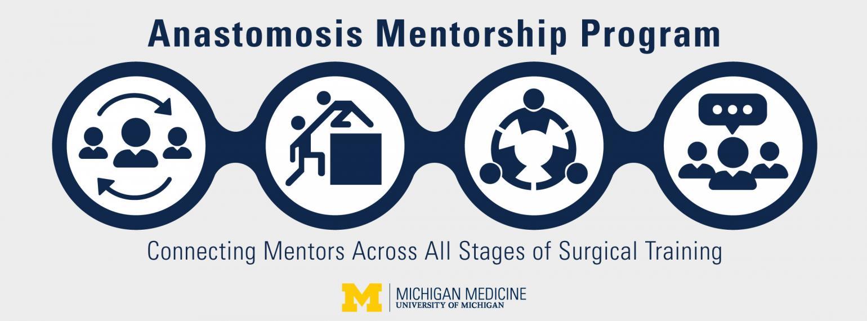 Anastomosis Mentorship Program