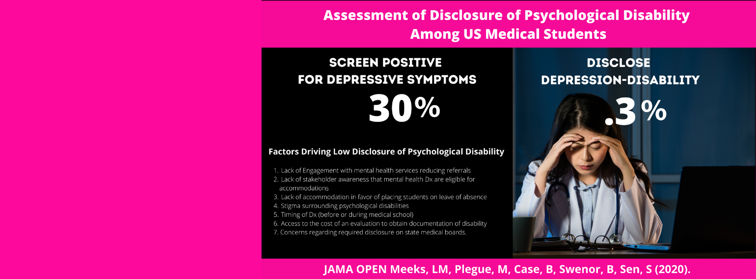 New research Assessment of Disclosure of Psychological Disability Among US Medical Students
