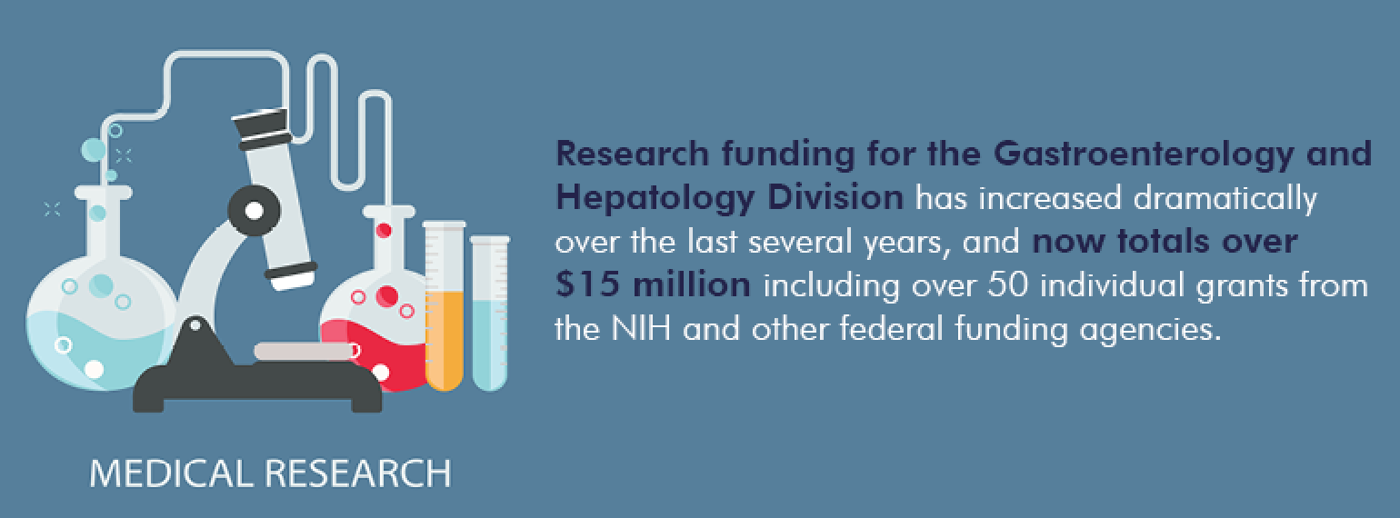 U-M GI & Hepatology Division Research