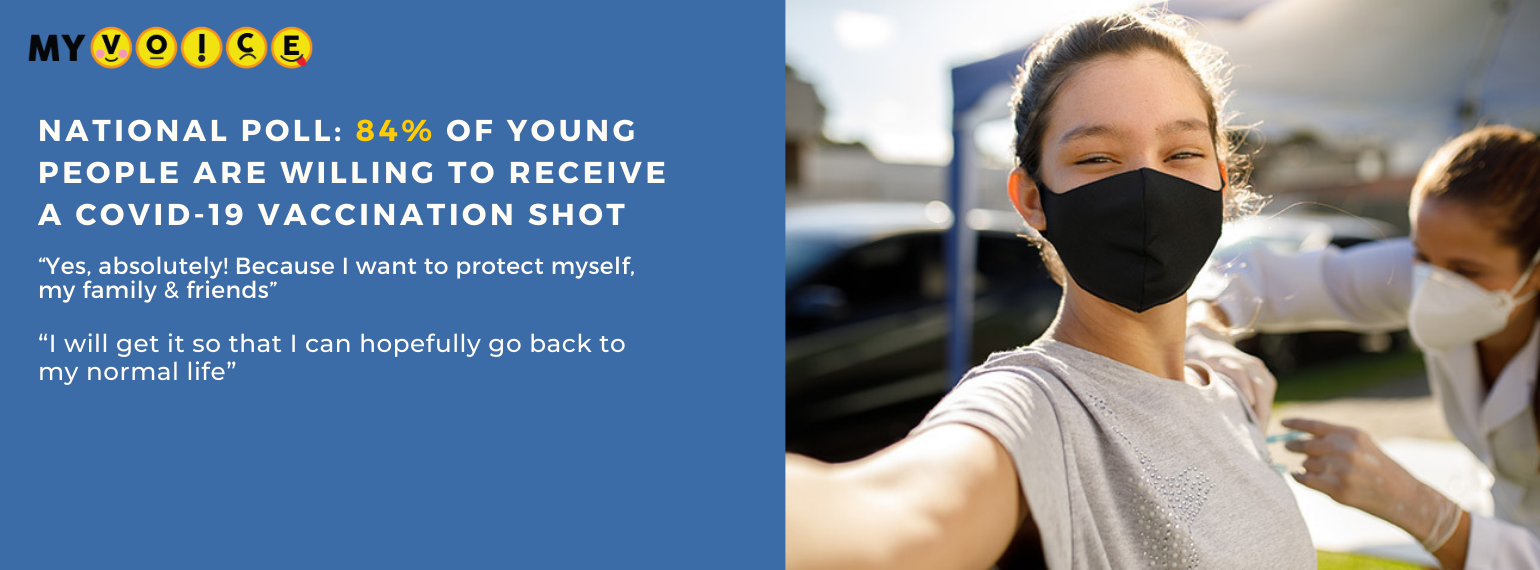 "National Poll: 84% of Young People are Willing to Receive a COVID-19 Vaccination Shot. ""Yes, absolutely! Because I want to protect myself, my family and friends"" ""I will get it so that I can hopefully go back to my normal life"""